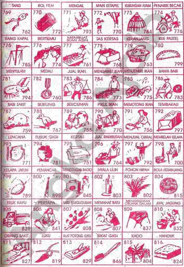 Buku Mimpi 3d Burung Paling Jelas 34