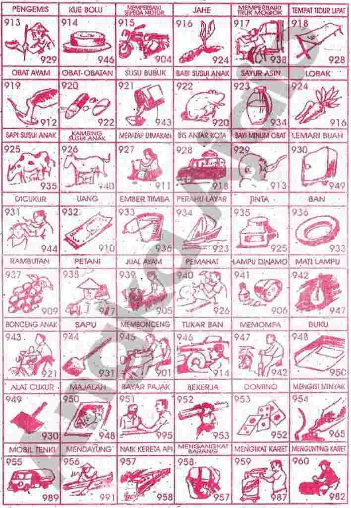Buku Mimpi Togel 2d 3d 4d Bergambar Paling Jelas 40
