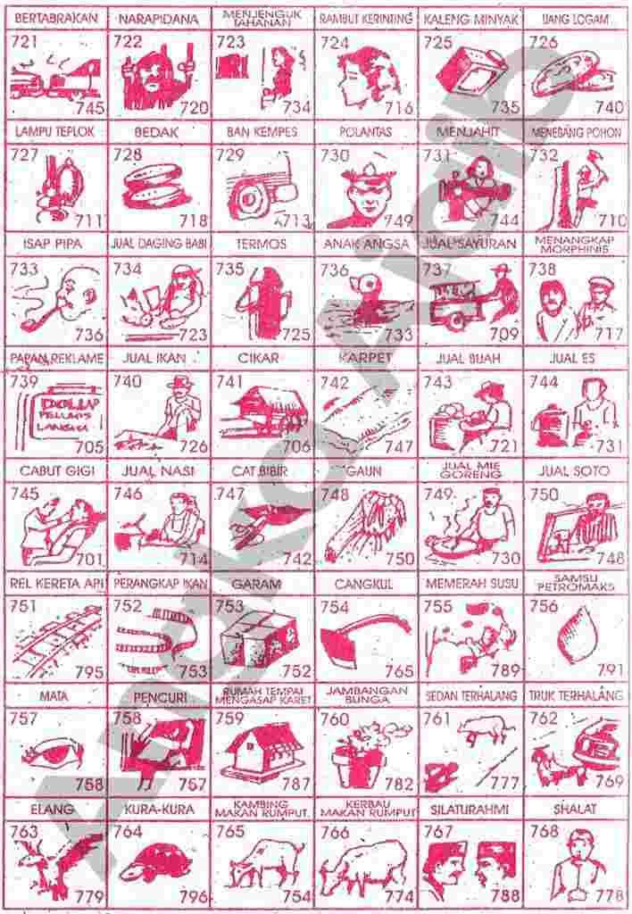 Buku 1000 Mimpi 3d Abjad Paling Jelas 32