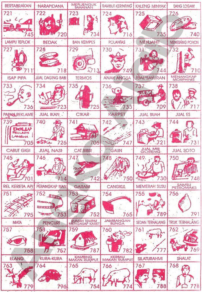 Buku Mimpi Togel 4d 3d 2d Yang Paling Baru 32