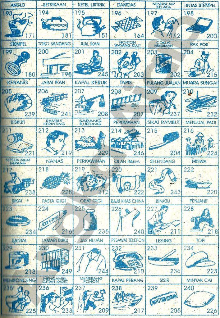 Buku Mimpi 3d Biawak Paling Jelas 10
